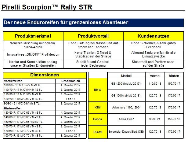 pirelli scorpion rally str front 90 90 21 54v tl m s. Black Bedroom Furniture Sets. Home Design Ideas